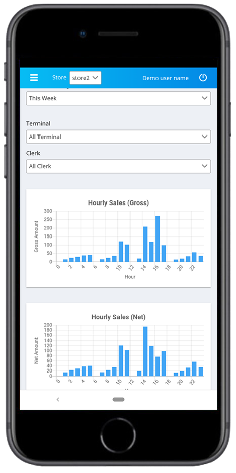 ECTouch_Office_Hourly_Sales